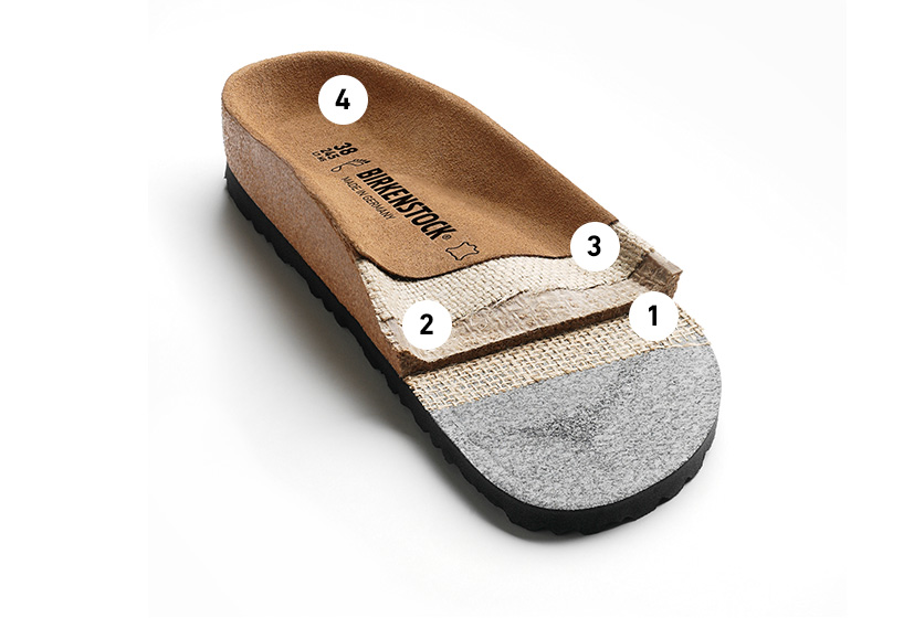 THE FOOTBED STRUCTURE