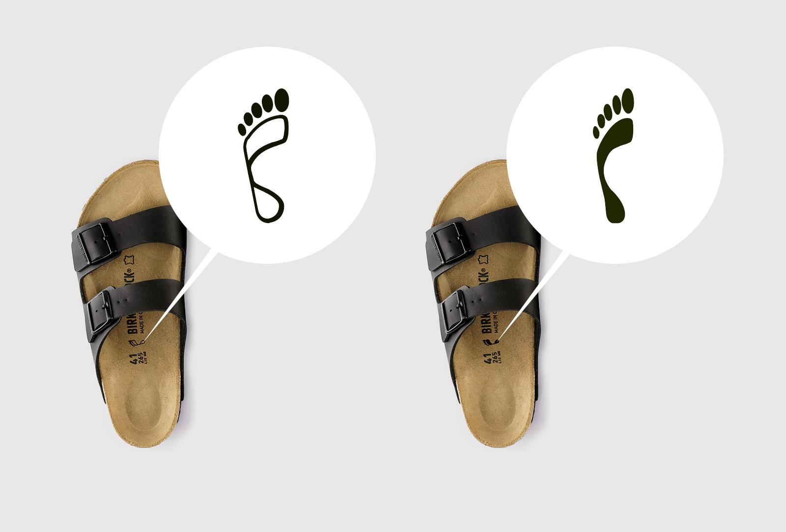 Fit Guide | shop online at BIRKENSTOCK